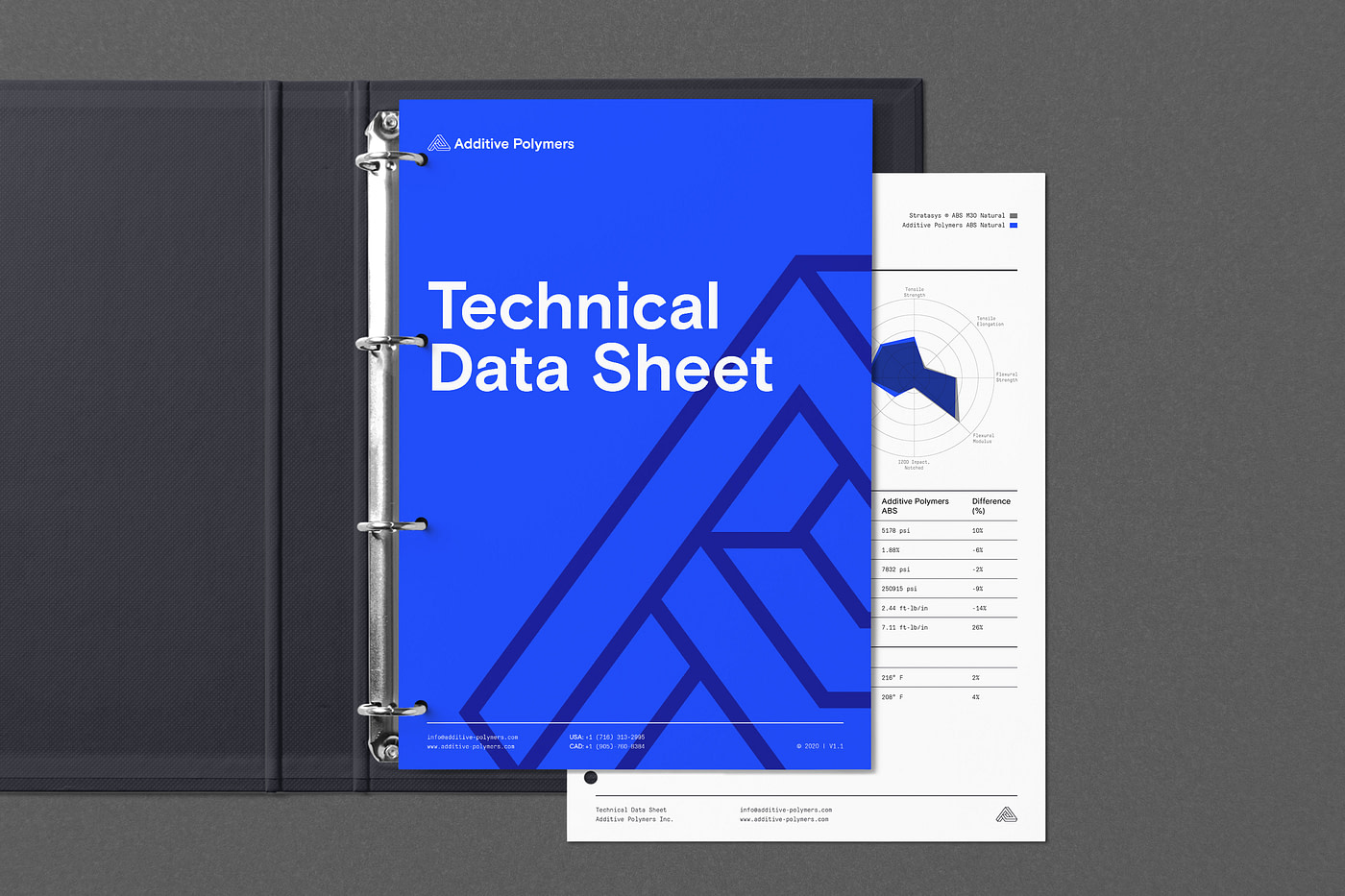 Blue and white binder includes a Technical Data Sheet for 3D printing